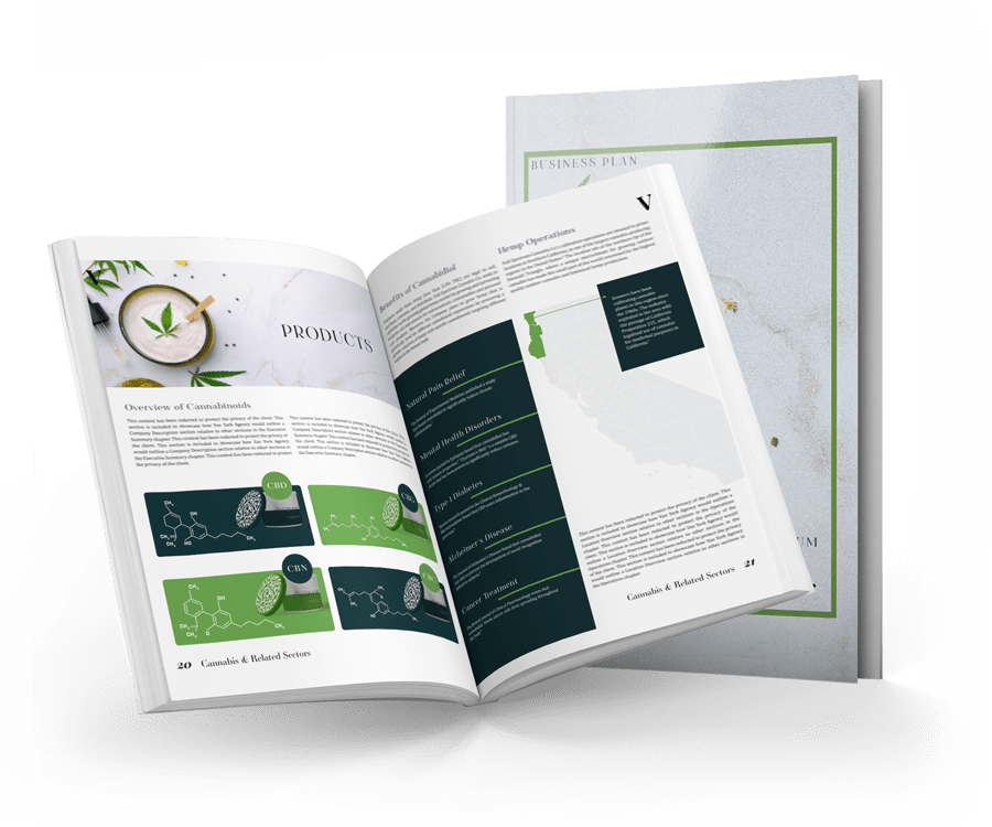 open full spectrum cannabis business plan showing illustrations